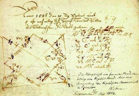 Рукопись Кеплера - гороскоп, составленный его рукой
